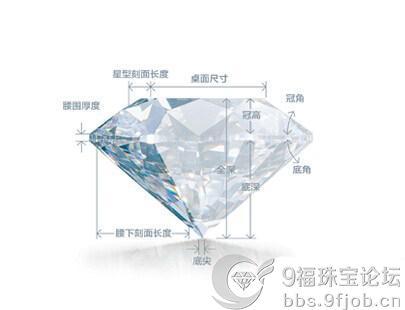 怎么称出钻石的重量